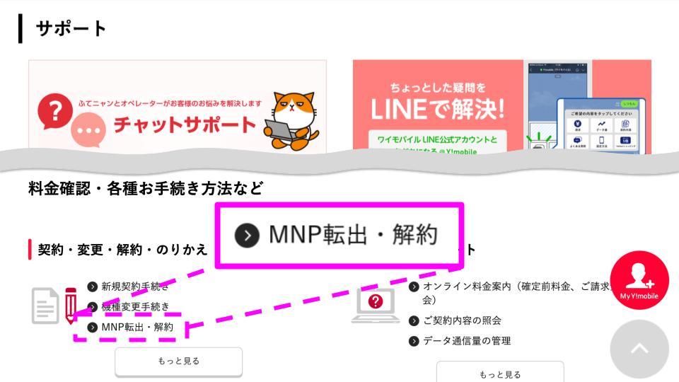 ワイモバイル(YMOBILE)「MNP転出・解約」